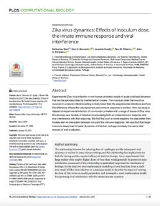 Zika virus dynamics: Effects of inoculum dose, the innate immune response and viral interference